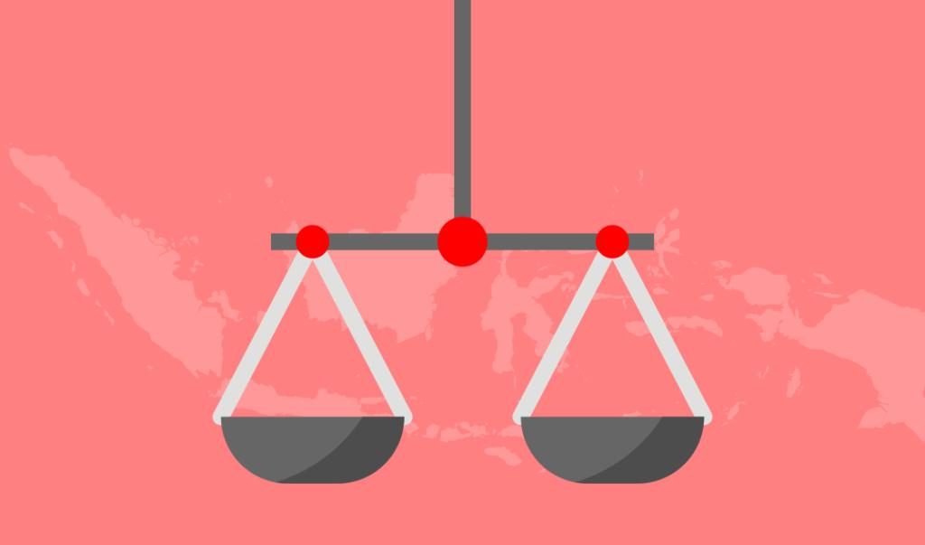 Poverty, Inequalities, and Regional Disparities